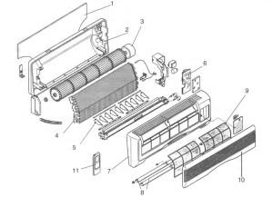 Конструкция наружнего и внутреннего блока бытовой сплит системы.